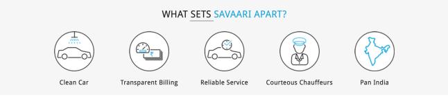 Savaari – Addressing the Aggregator Problem Through a